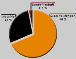 Deutsch-Französische Materialien: Die retardierte ...