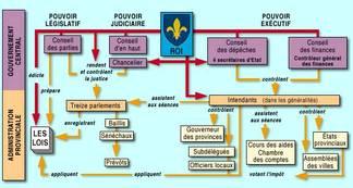 generalstände französische revolution